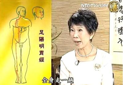 談古論今話中醫:胃經