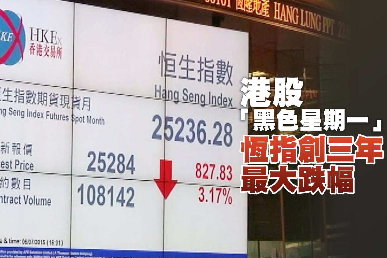 港股「黑色星期一」恆指創三年最大跌幅