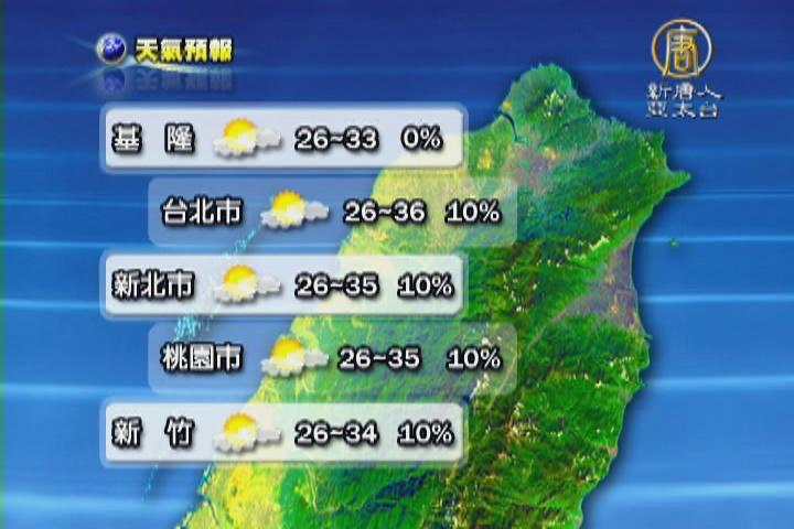 8月1日天氣預報