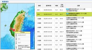 高雄美濃6.4地震