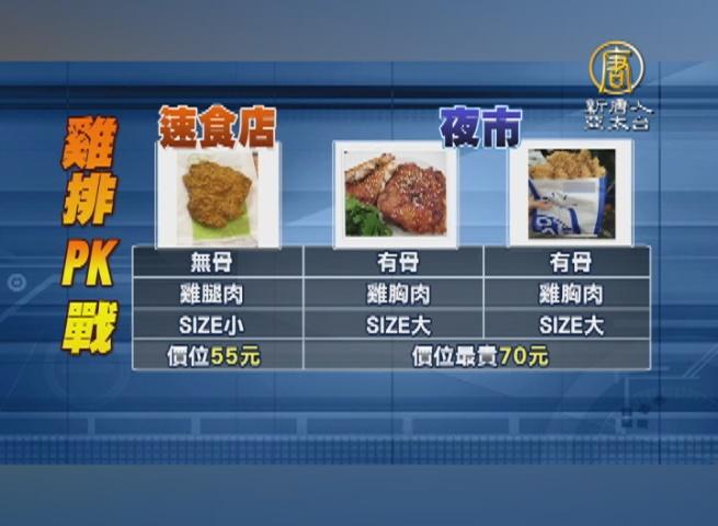 台灣年嗑25萬片雞排!速食業也搶攻戰場