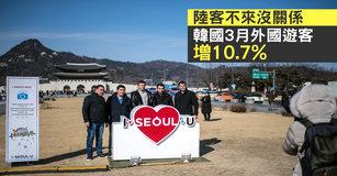 陸客不來沒關係 韓3月外國遊客增10.7%|寰宇掃描