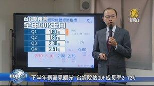 下半年景氣見曙光 台經院估GDP成長率2.12%